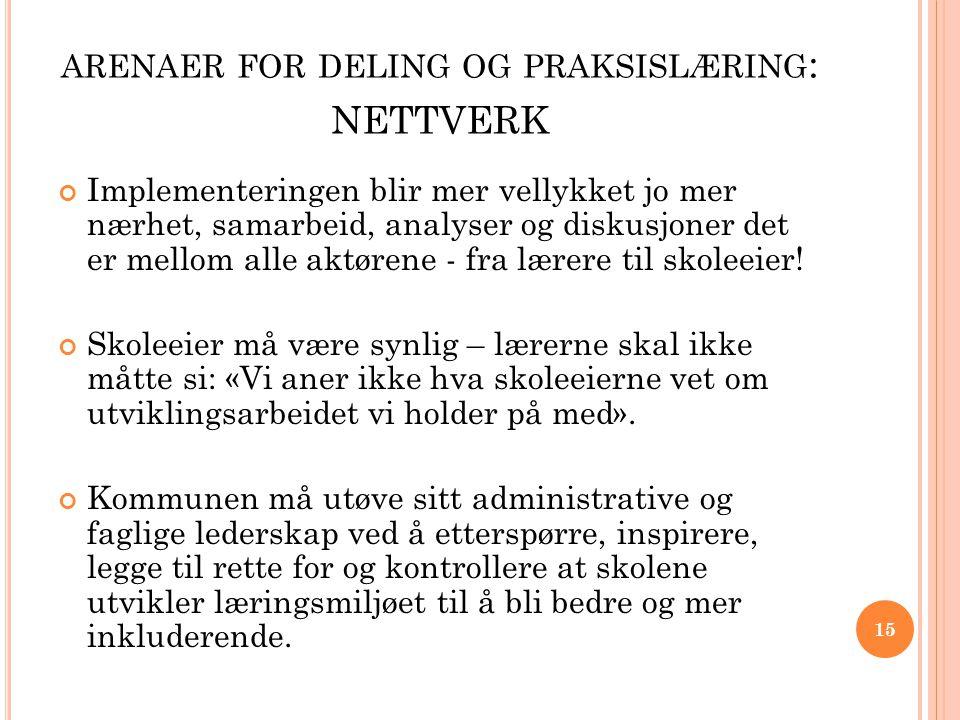 arenaer for deling og praksislæring: nettverk