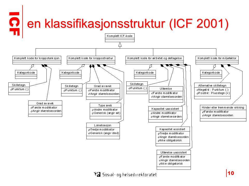 en klassifikasjonsstruktur (ICF 2001)