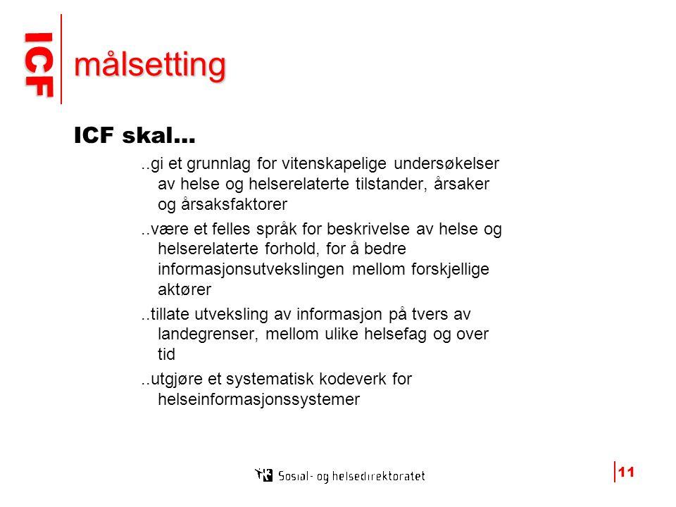 målsetting ICF skal… ..gi et grunnlag for vitenskapelige undersøkelser av helse og helserelaterte tilstander, årsaker og årsaksfaktorer.