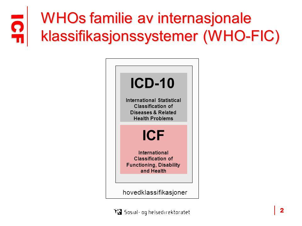 WHOs familie av internasjonale klassifikasjonssystemer (WHO-FIC)