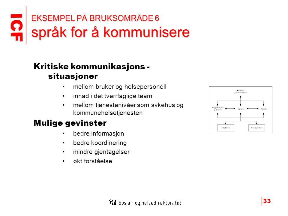 EKSEMPEL PÅ BRUKSOMRÅDE 6 språk for å kommunisere