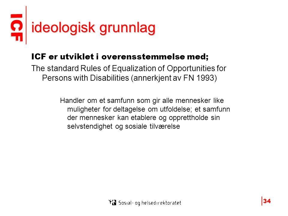ideologisk grunnlag ICF er utviklet i overensstemmelse med;