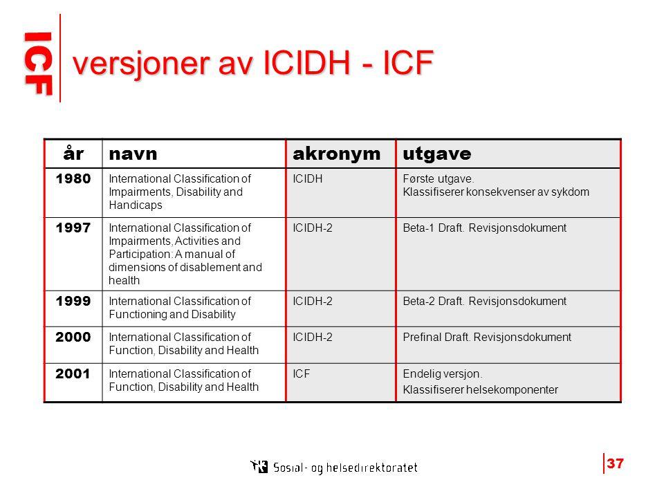 versjoner av ICIDH - ICF