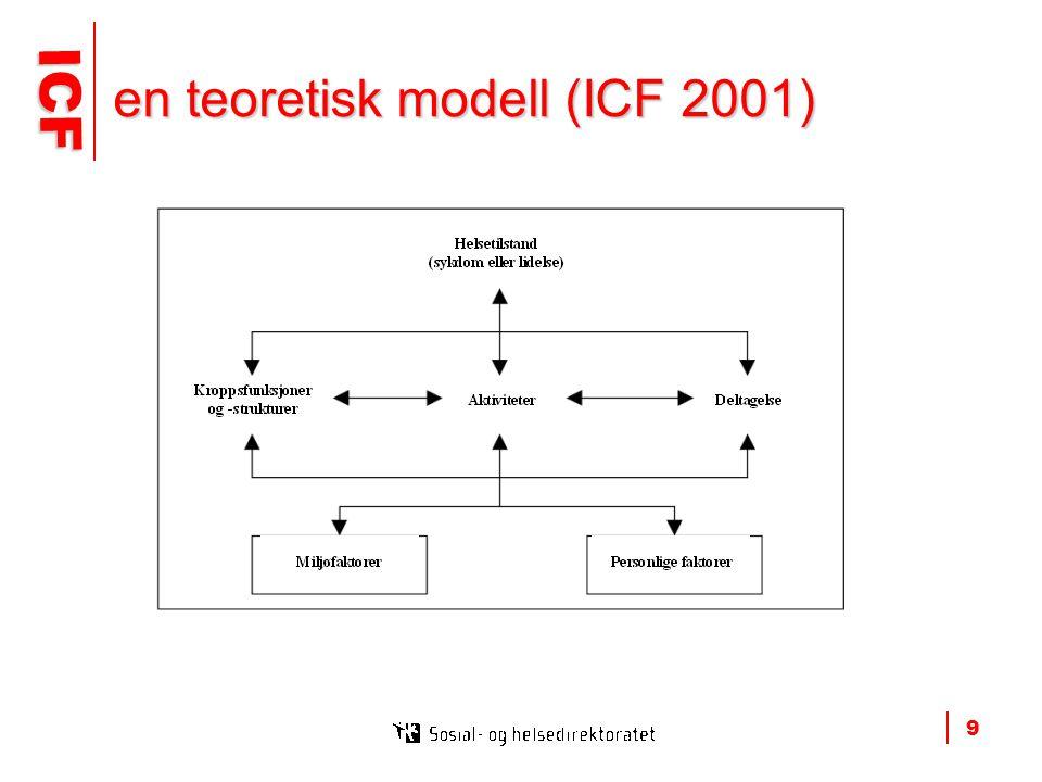 en teoretisk modell (ICF 2001)