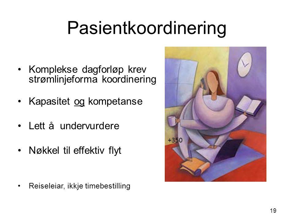 Pasientkoordinering Komplekse dagforløp krev strømlinjeforma koordinering. Kapasitet og kompetanse.