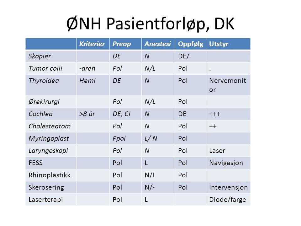 ØNH Pasientforløp, DK Kriterier Preop Anestesi Oppfølg Utstyr Skopier
