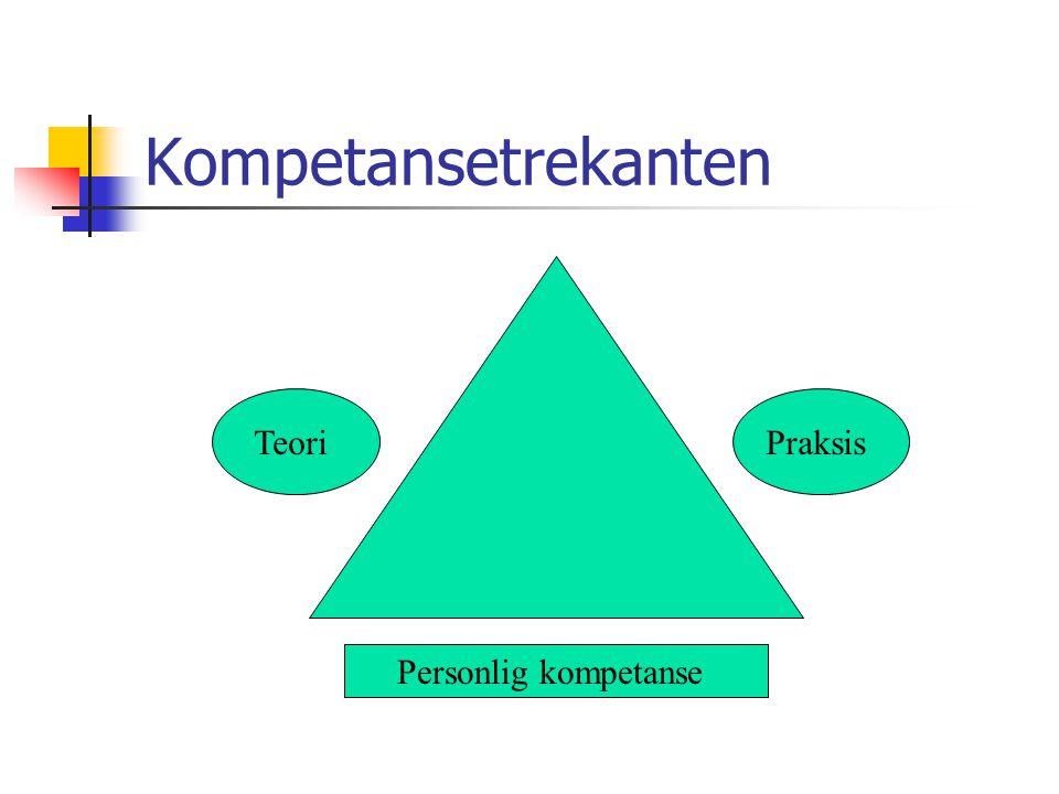 Kompetansetrekanten Teori Praksis Personlig kompetanse