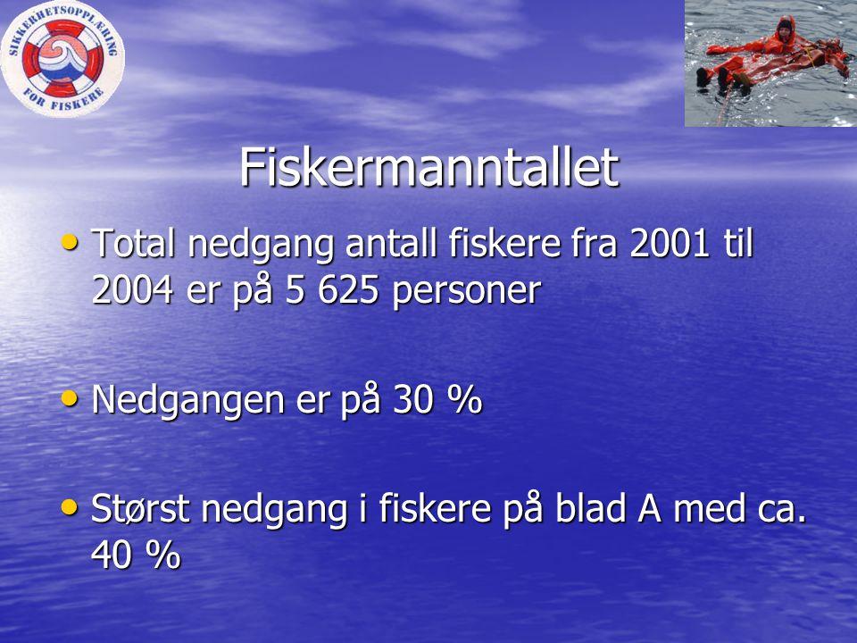 Fiskermanntallet Total nedgang antall fiskere fra 2001 til 2004 er på 5 625 personer. Nedgangen er på 30 %