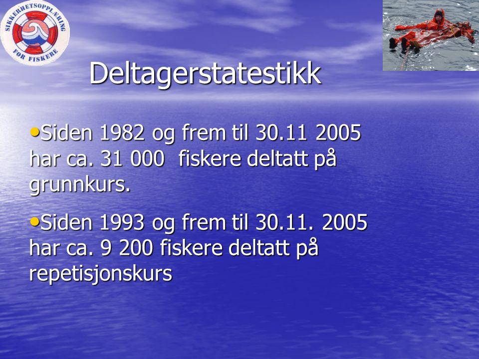 Deltagerstatestikk Siden 1982 og frem til 30.11 2005 har ca. 31 000 fiskere deltatt på grunnkurs.