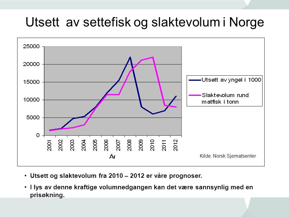 Utsett av settefisk og slaktevolum i Norge