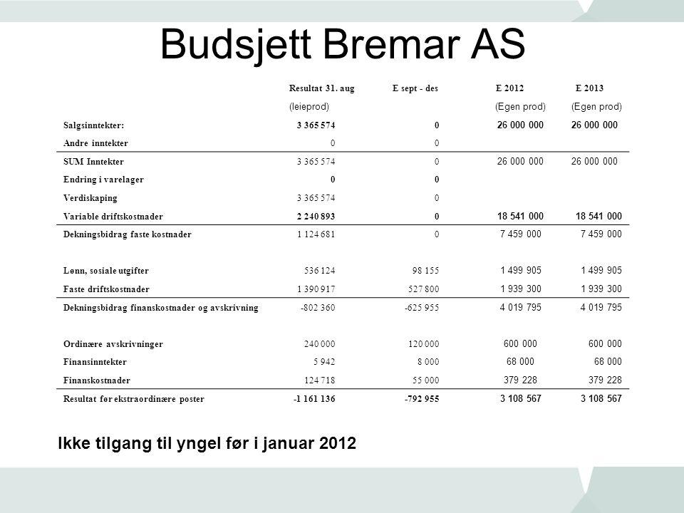 Budsjett Bremar AS Ikke tilgang til yngel før i januar 2012