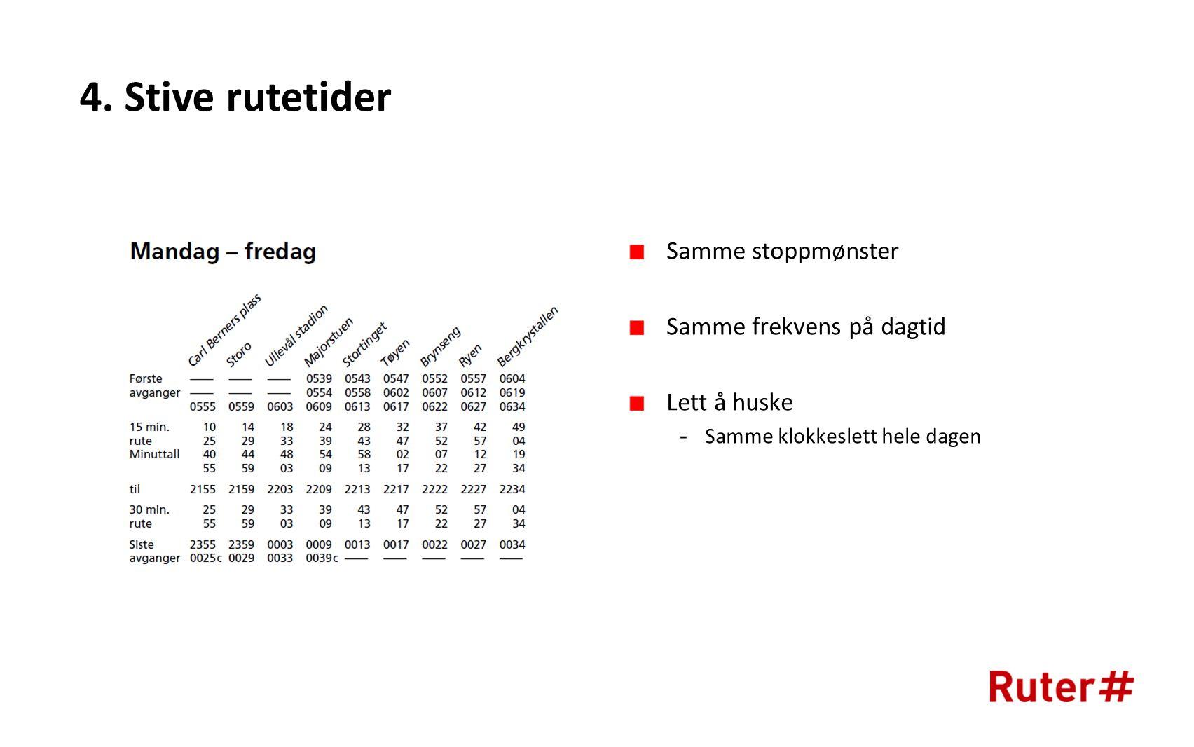 4. Stive rutetider Samme stoppmønster Samme frekvens på dagtid