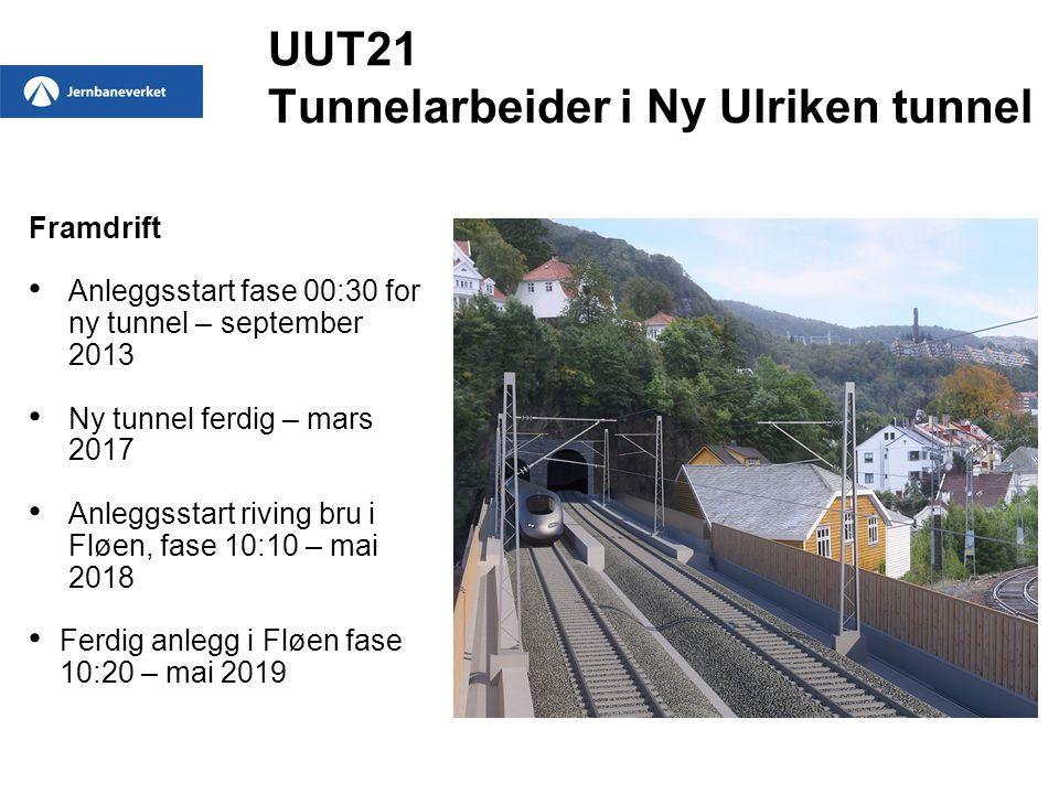 UUT21 Tunnelarbeider i Ny Ulriken tunnel