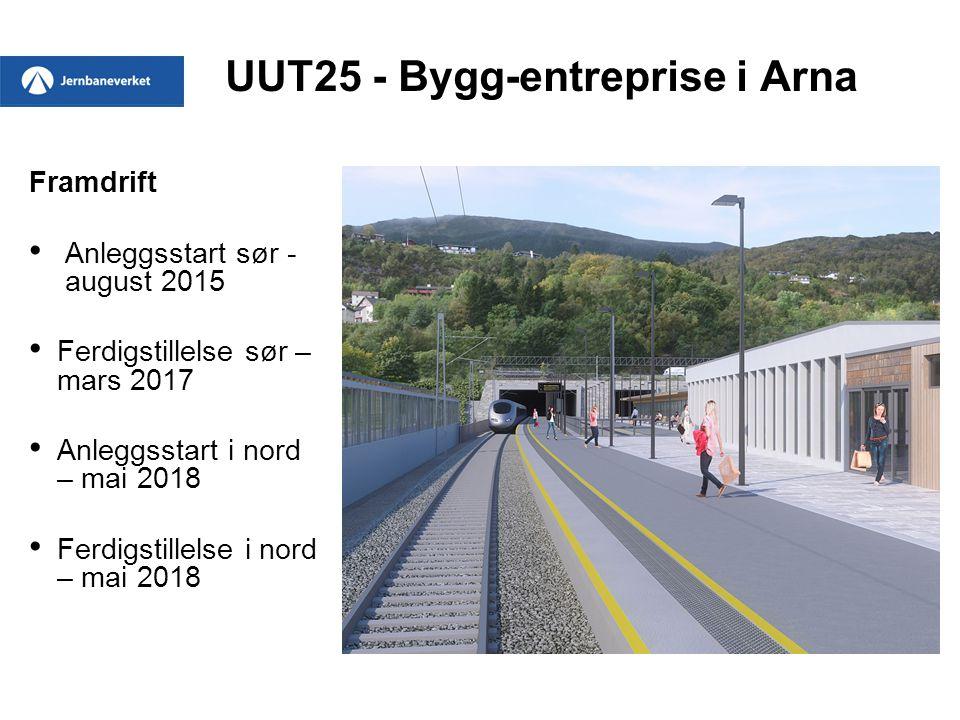 UUT25 - Bygg-entreprise i Arna