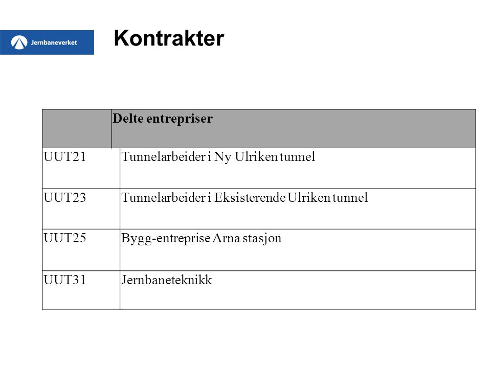 Kontrakter Delte entrepriser UUT21 Tunnelarbeider i Ny Ulriken tunnel