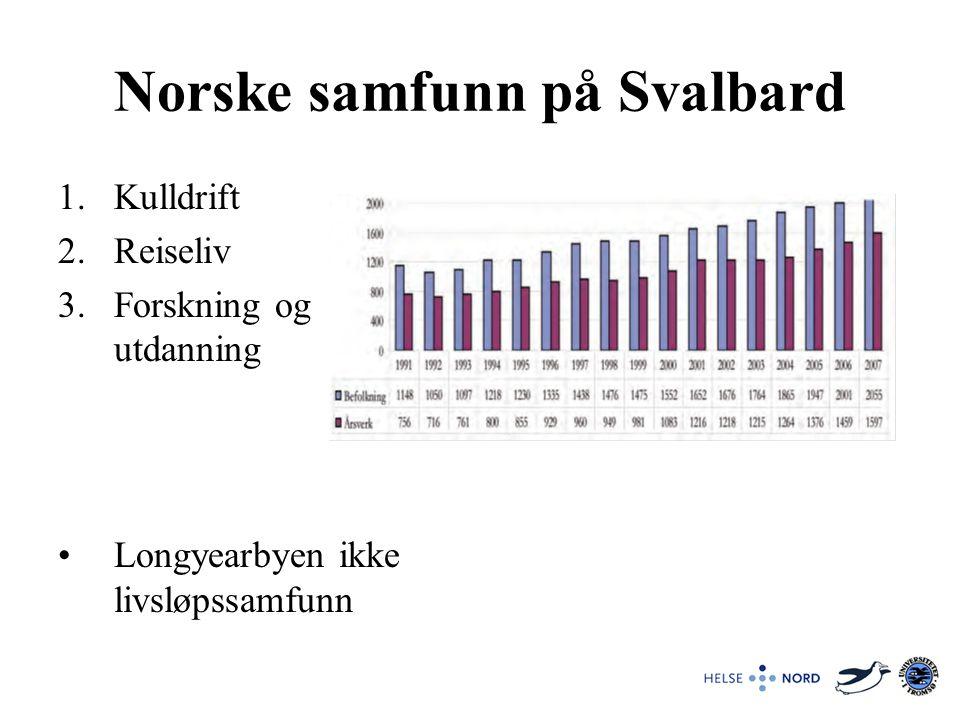 Norske samfunn på Svalbard