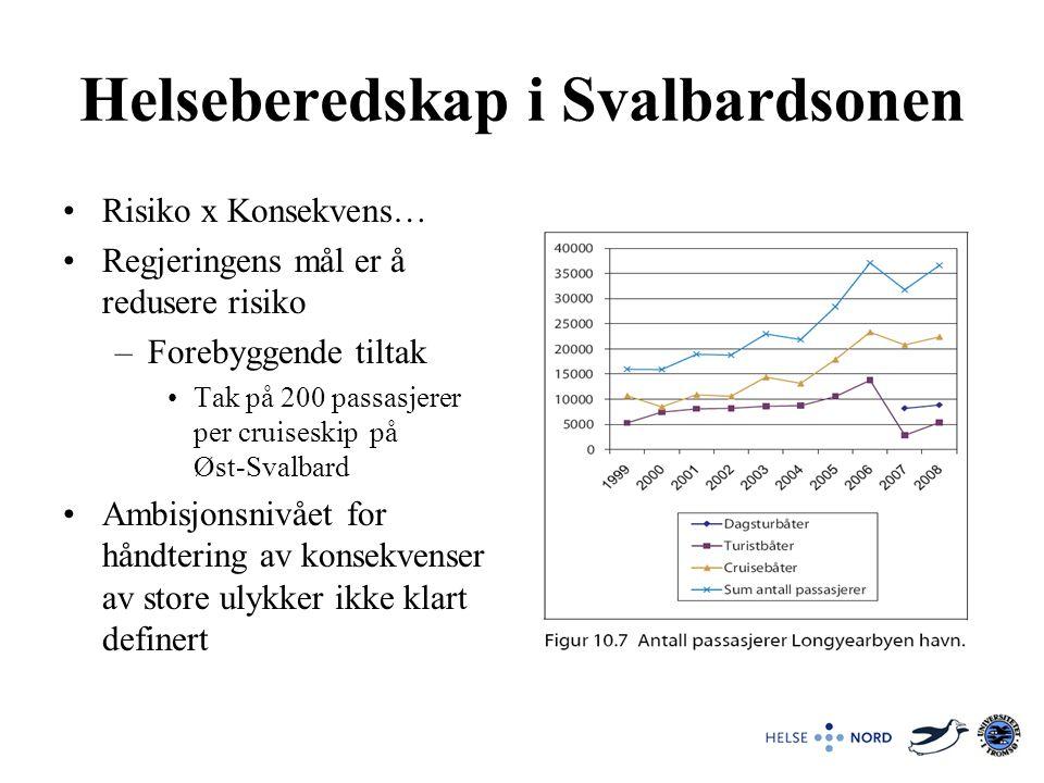 Helseberedskap i Svalbardsonen