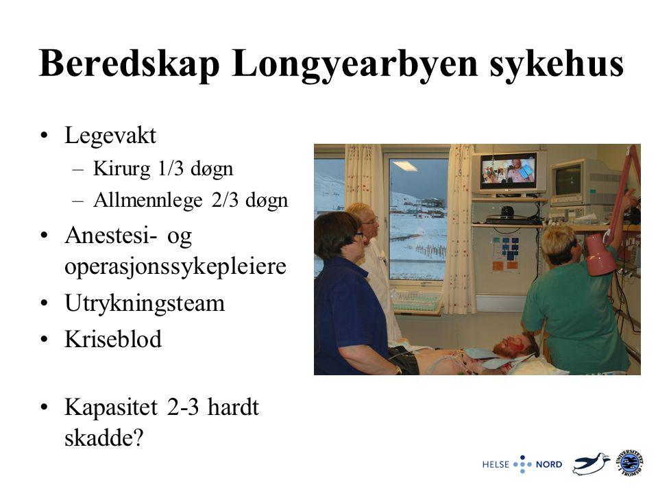 Beredskap Longyearbyen sykehus
