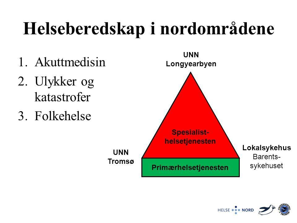 Helseberedskap i nordområdene