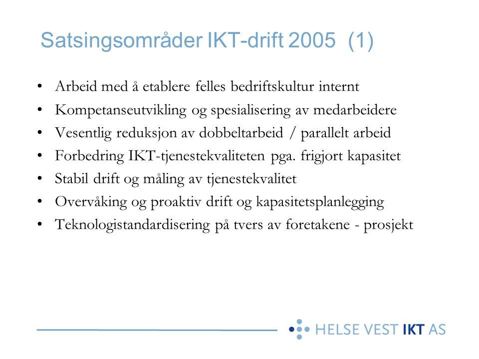 Satsingsområder IKT-drift 2005 (1)
