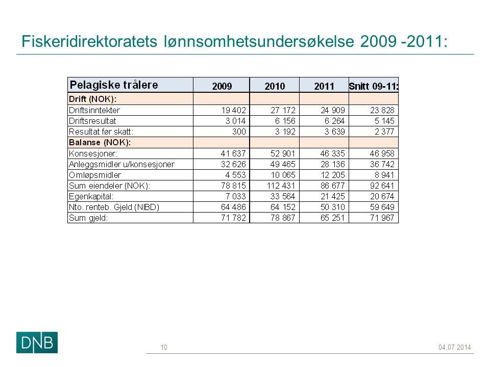 Fiskeridirektoratets lønnsomhetsundersøkelse 2009 -2011:
