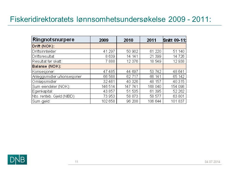 Fiskeridirektoratets lønnsomhetsundersøkelse 2009 - 2011: