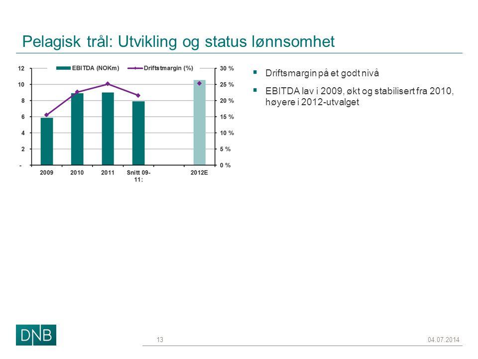 Pelagisk trål: Utvikling og status lønnsomhet