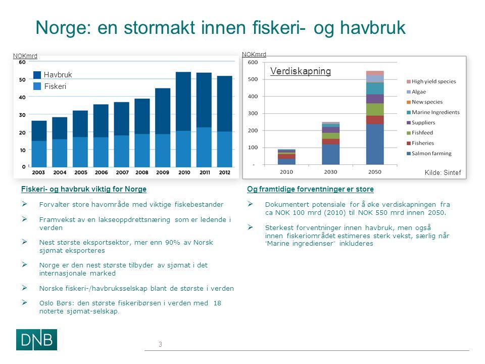 Norge: en stormakt innen fiskeri- og havbruk