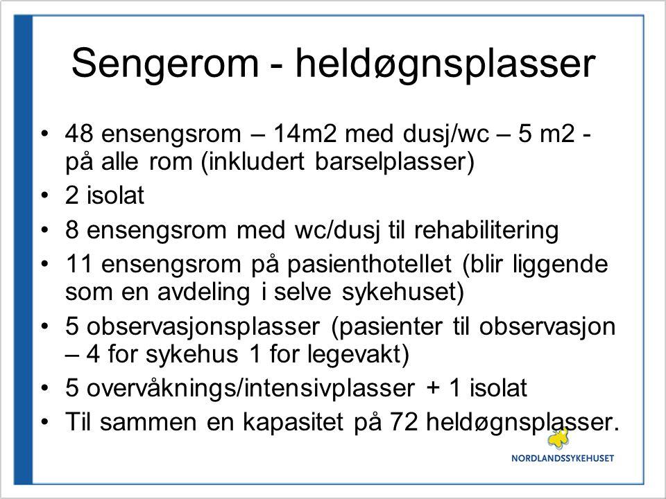 Sengerom - heldøgnsplasser