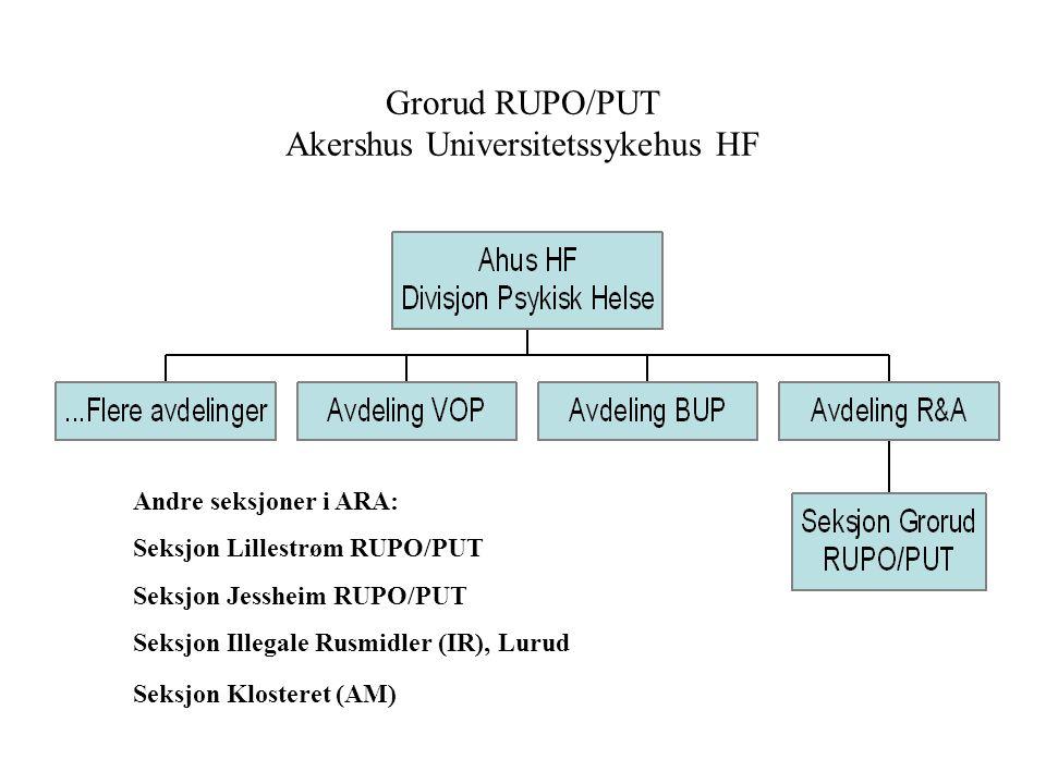 Grorud RUPO/PUT Akershus Universitetssykehus HF
