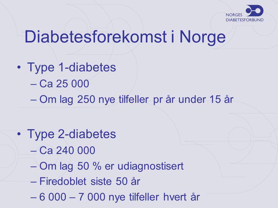 Diabetesforekomst i Norge