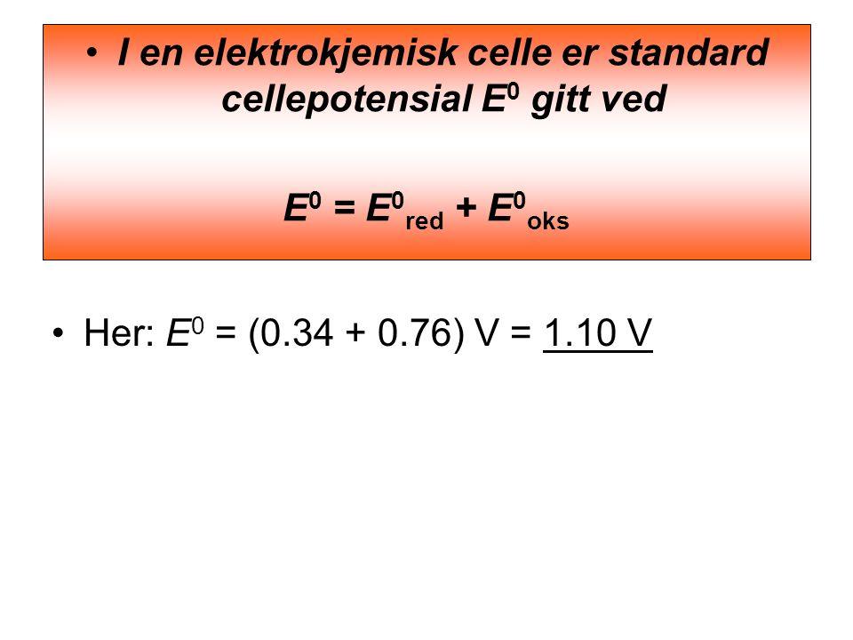 I en elektrokjemisk celle er standard cellepotensial E0 gitt ved