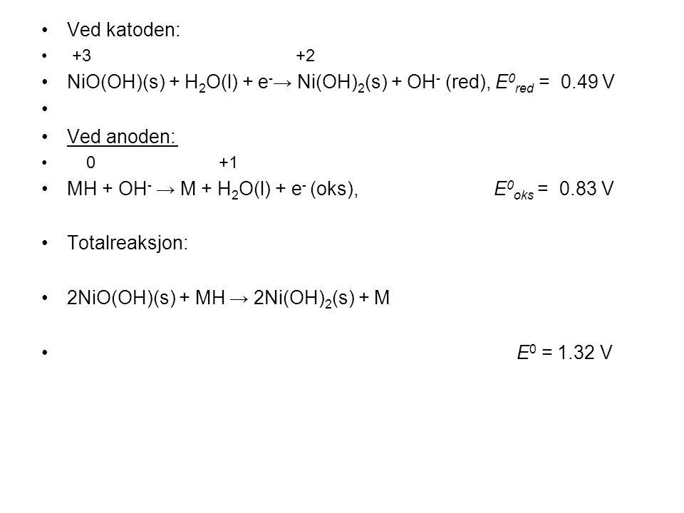 NiO(OH)(s) + H2O(l) + e-→ Ni(OH)2(s) + OH- (red), E0red = 0.49 V