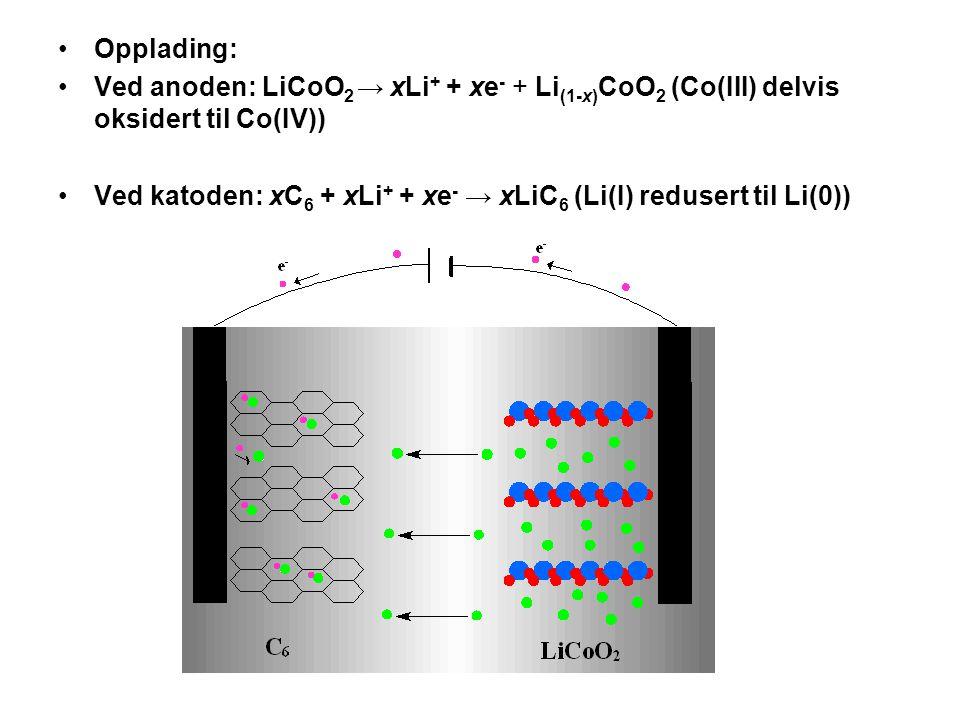 Opplading: Ved anoden: LiCoO2 → xLi+ + xe- + Li(1-x)CoO2 (Co(III) delvis oksidert til Co(IV))