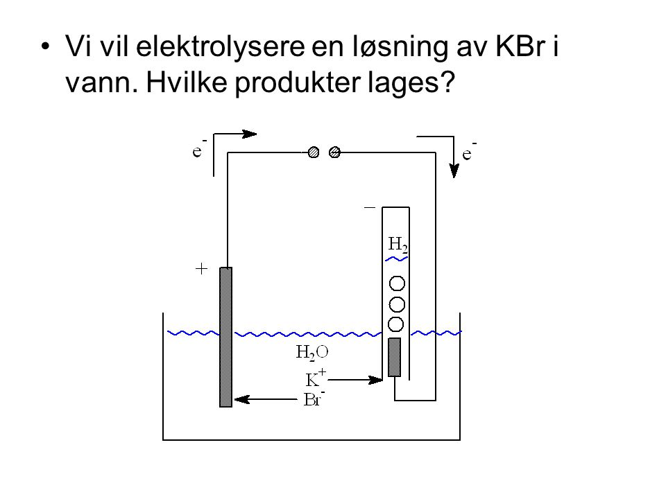 Vi vil elektrolysere en løsning av KBr i vann. Hvilke produkter lages