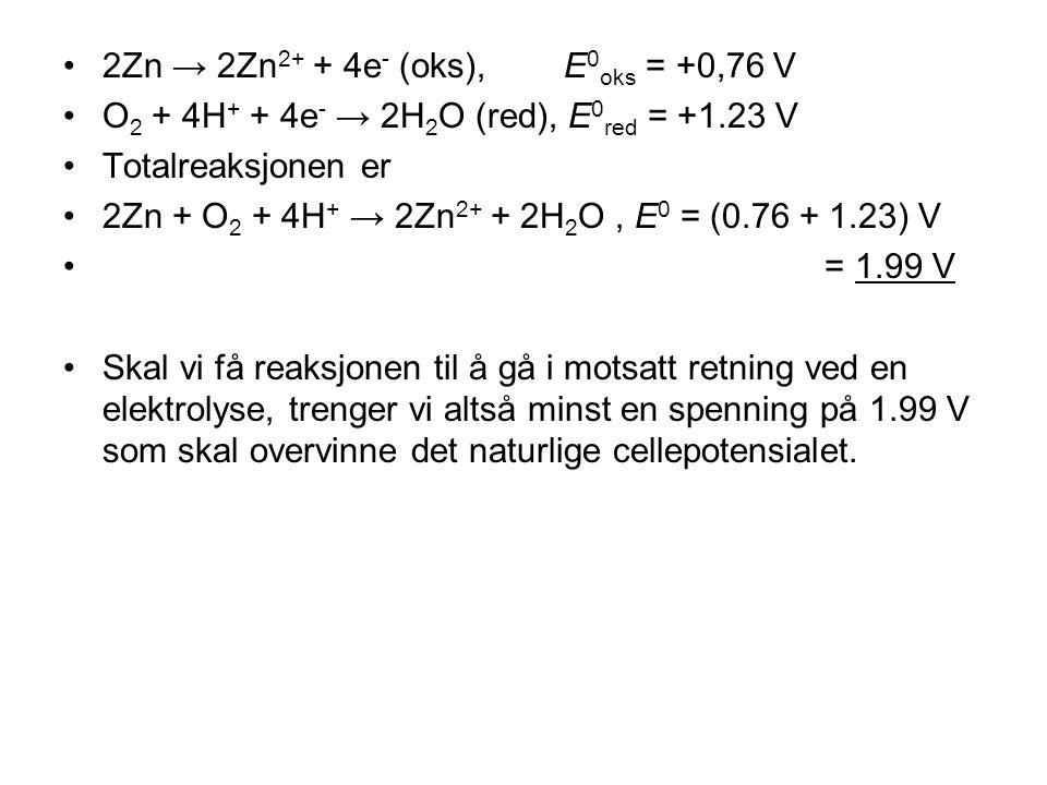 2Zn → 2Zn2+ + 4e- (oks), E0oks = +0,76 V