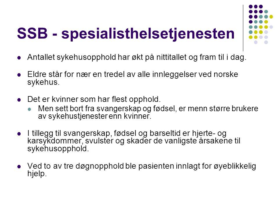 SSB - spesialisthelsetjenesten