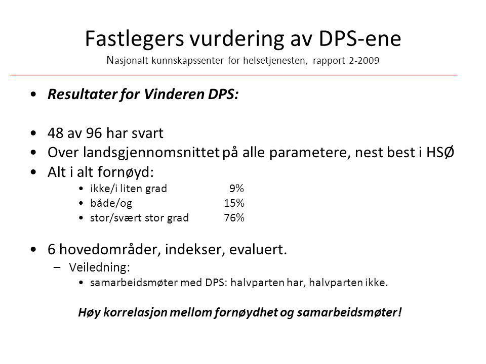 Fastlegers vurdering av DPS-ene Nasjonalt kunnskapssenter for helsetjenesten, rapport 2-2009