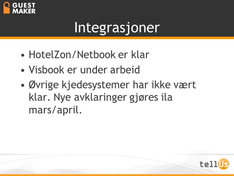 Integrasjoner HotelZon/Netbook er klar Visbook er under arbeid