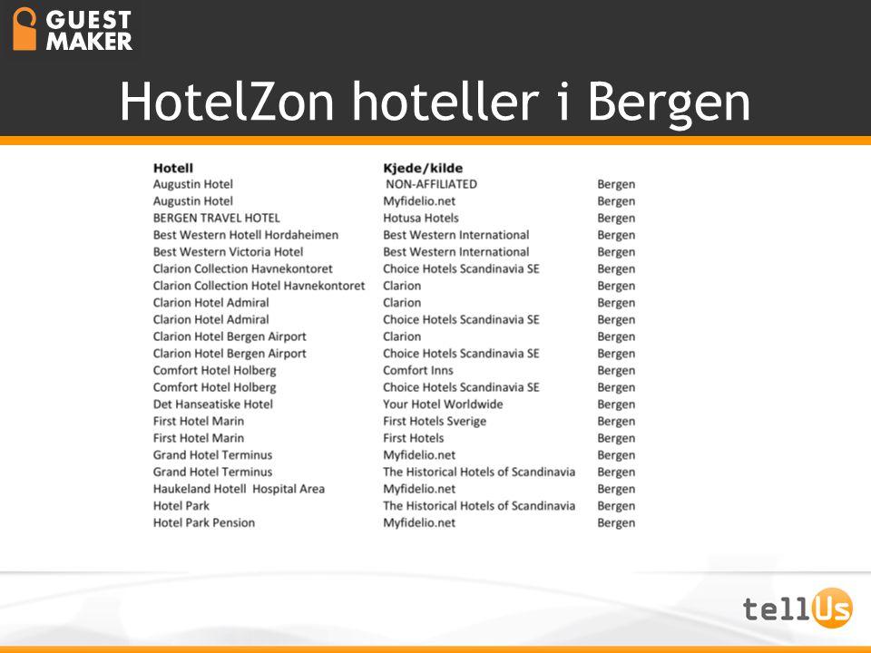 HotelZon hoteller i Bergen