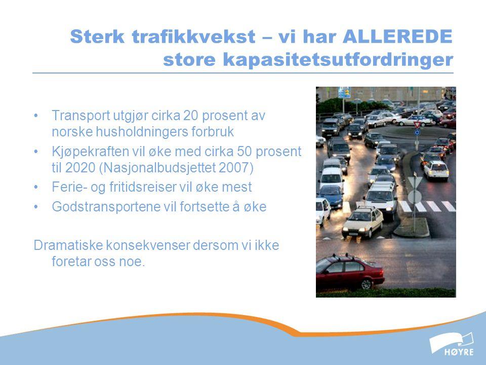 Sterk trafikkvekst – vi har ALLEREDE store kapasitetsutfordringer