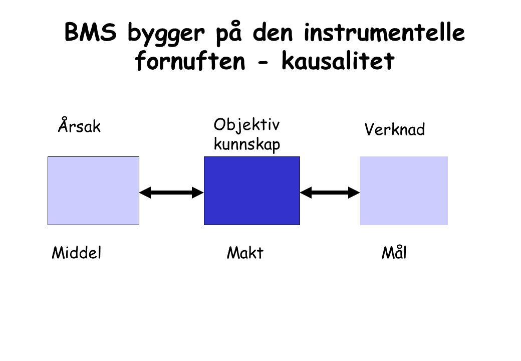 BMS bygger på den instrumentelle fornuften - kausalitet