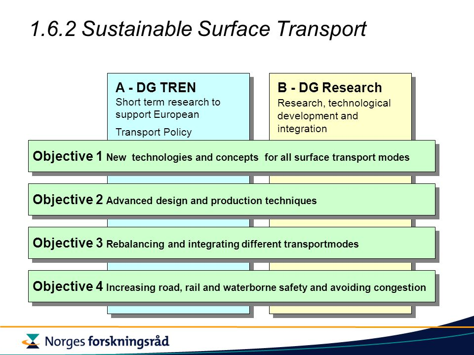1.6.2 Sustainable Surface Transport