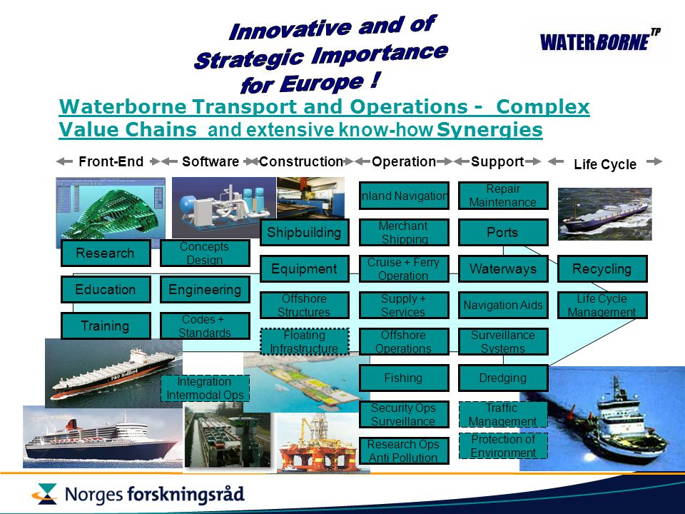 Innovative and of Strategic Importance for Europe !