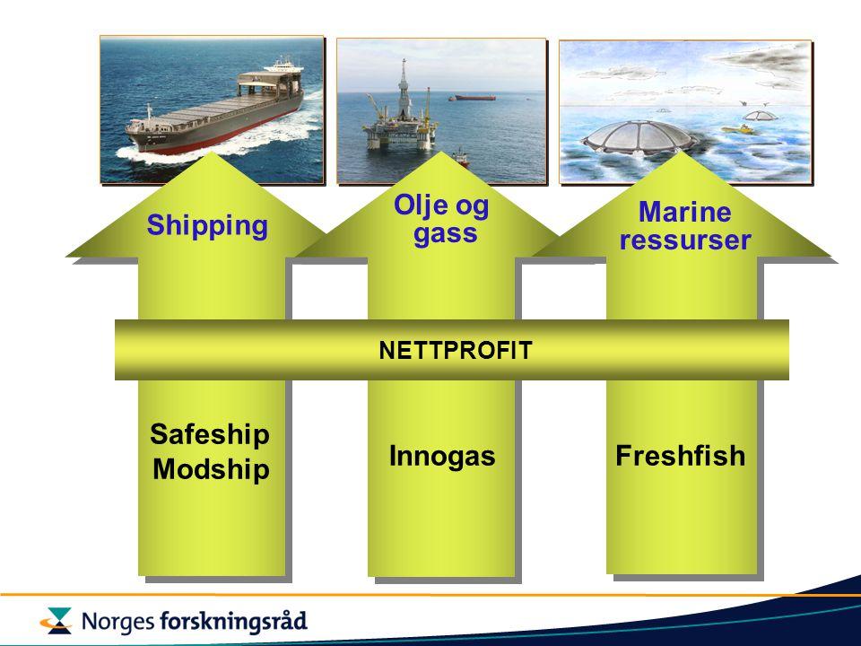 Olje og gass Marine ressurser Shipping