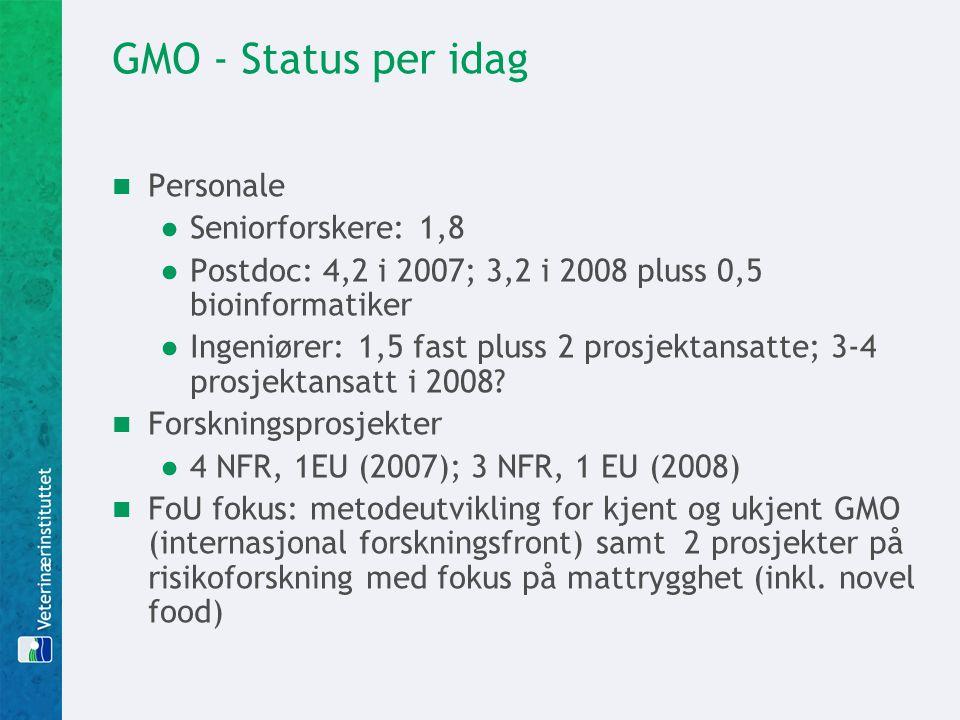 GMO - Status per idag Personale Seniorforskere: 1,8