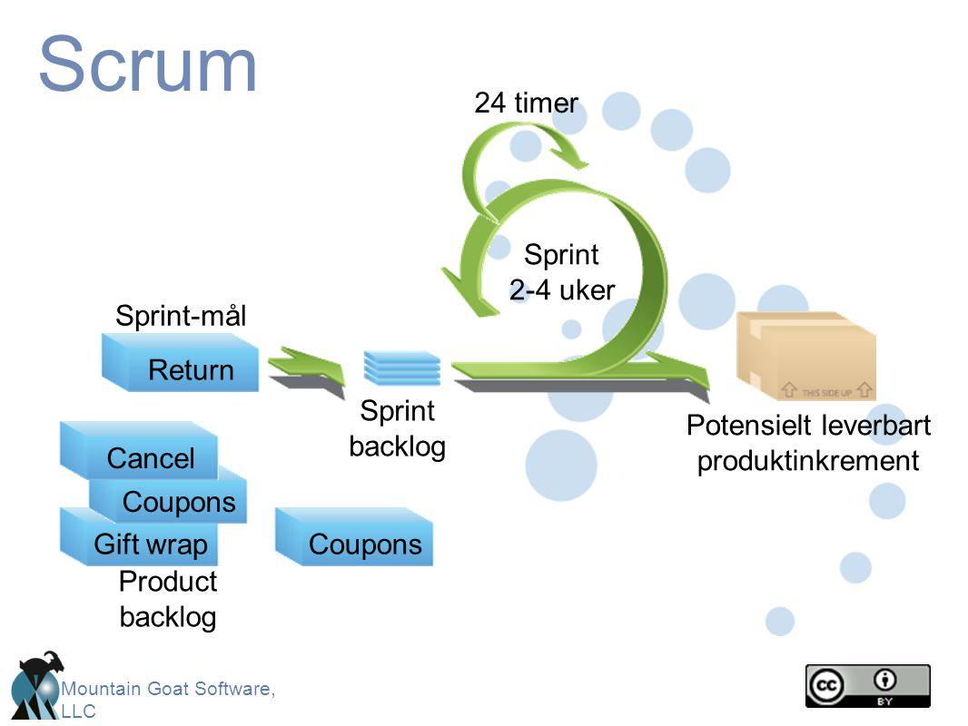 Scrum 24 timer Sprint 2-4 uker Return Sprint-mål Potensielt leverbart