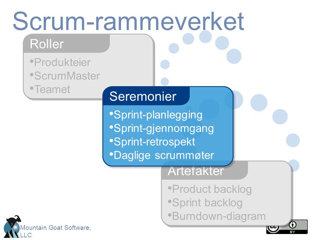 Scrum-rammeverket Roller Seremonier Artefakter Produkteier ScrumMaster