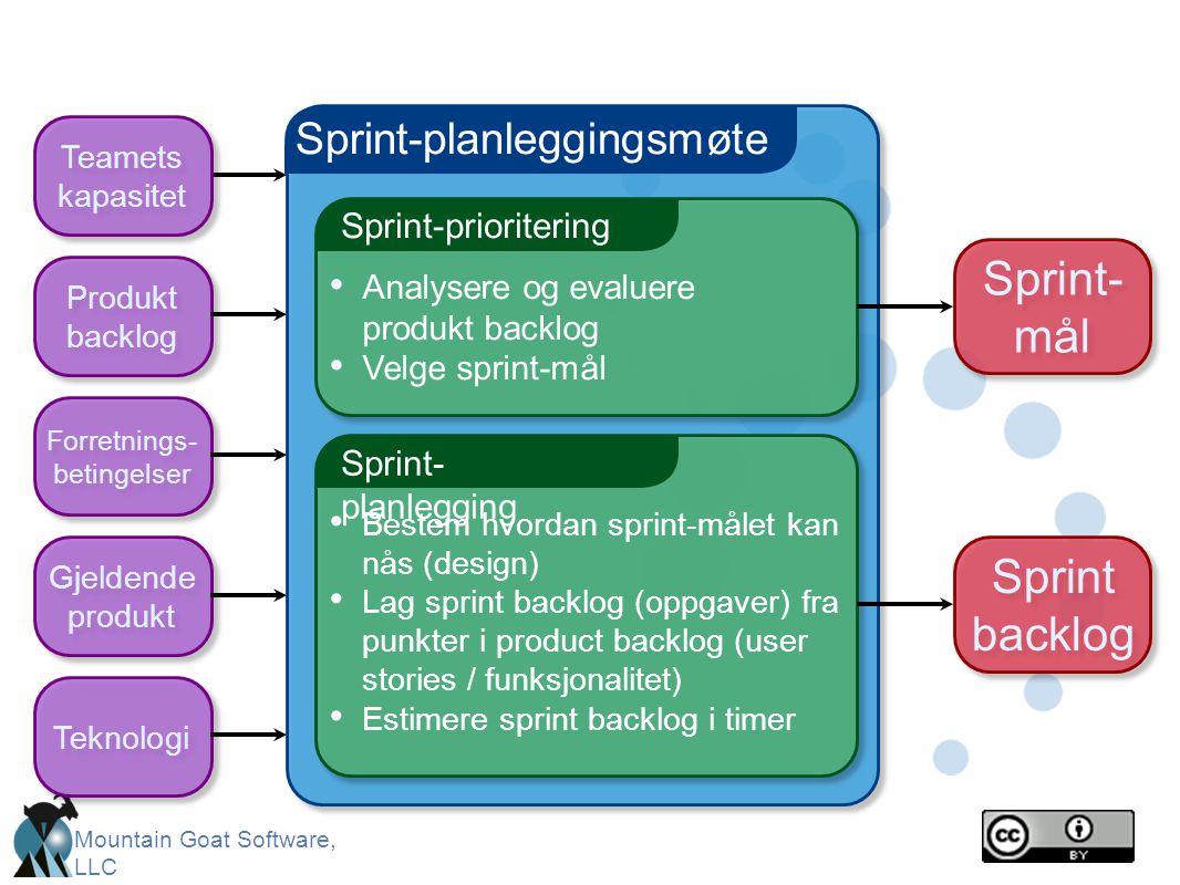 Sprint-mål Sprint backlog Sprint-planleggingsmøte Sprint-prioritering