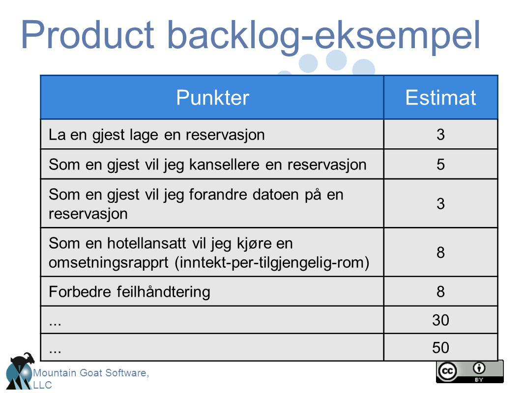 Product backlog-eksempel